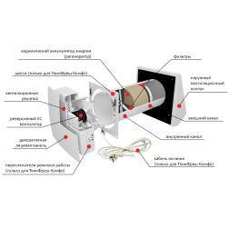 Vents TwinFresh Solar SA-60